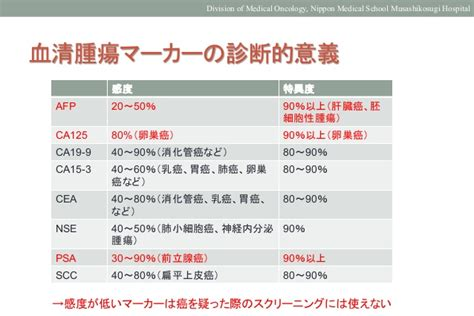 Images of 医療従事者 Page 2 - JapaneseClass